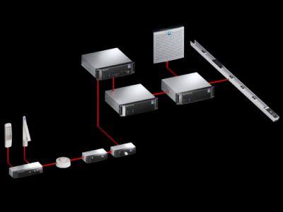 CMC III ouverture automatique des portes