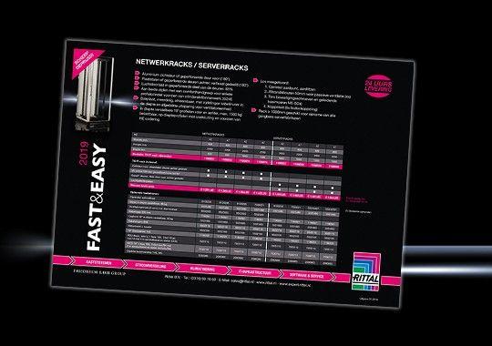 Fast & Easy snelkeuzekaart 2019