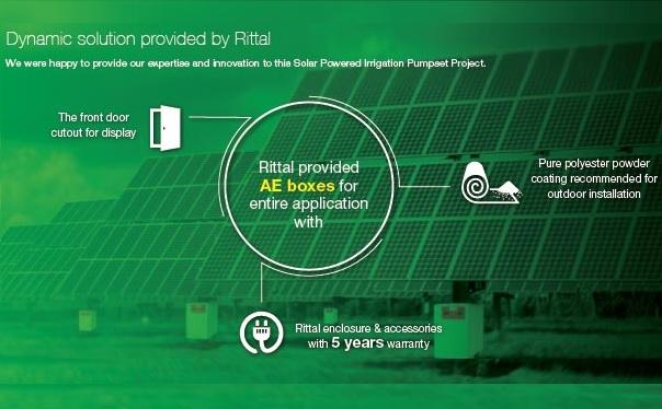 Rittal - Developing Solar Irrigation Pumpsets for Surya Raitha