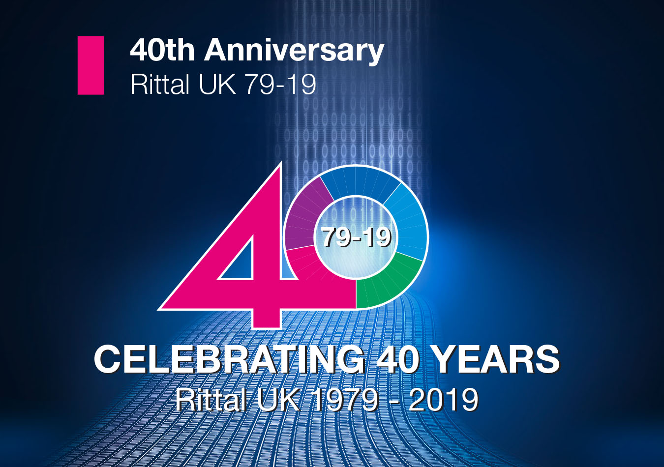 40 Years of Rittal UK