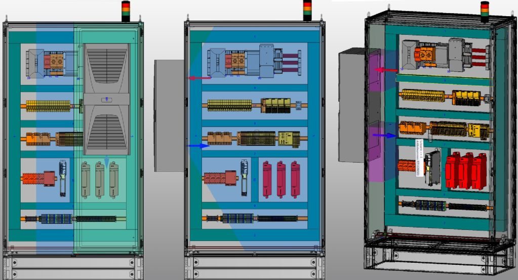 Next Step Thermal Design Integration Rittal The System