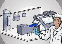 Gama de soluciones Hygienic Design